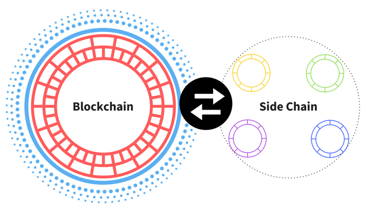 CARDANO SOLVING PROBLEMS The Three Elements 4