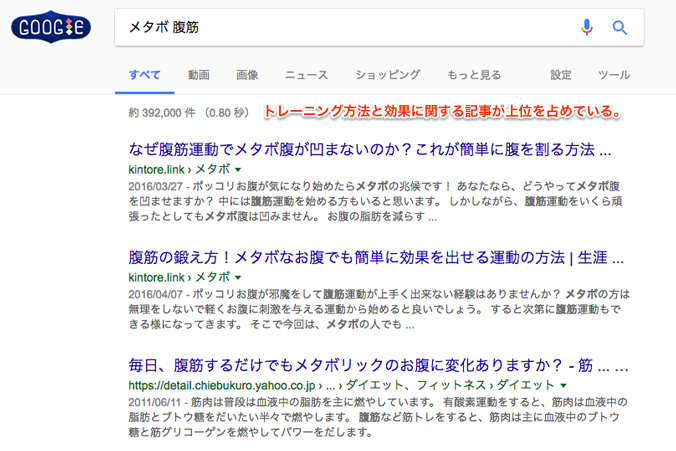 Googleの検索結果表示画面の例