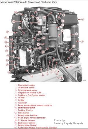 Mercury Verado 4Stroke 200 225 250 275 Outboard Factory