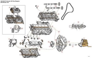 MERCURY 2 STR SERVICE REPAIR MANUAL 135 150 175 200 225  Auto Electrical Wiring Diagram