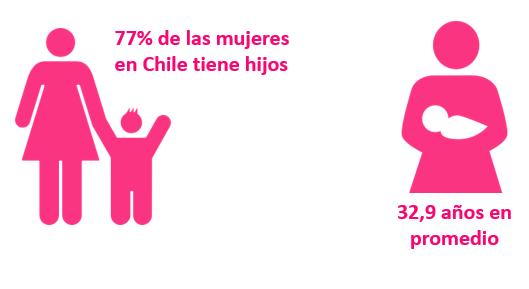mamás chilenas en YouTube