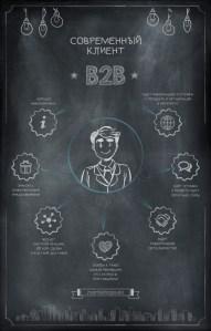 Современный клиент, B2b, Разница продаж В2В и В2С, увеличение продаж В2В