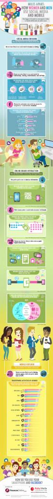 infografia mujeres y hombre web