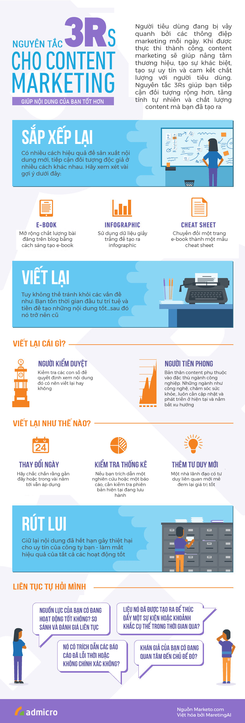 infographic nguyên tắc 3R trong content marketing