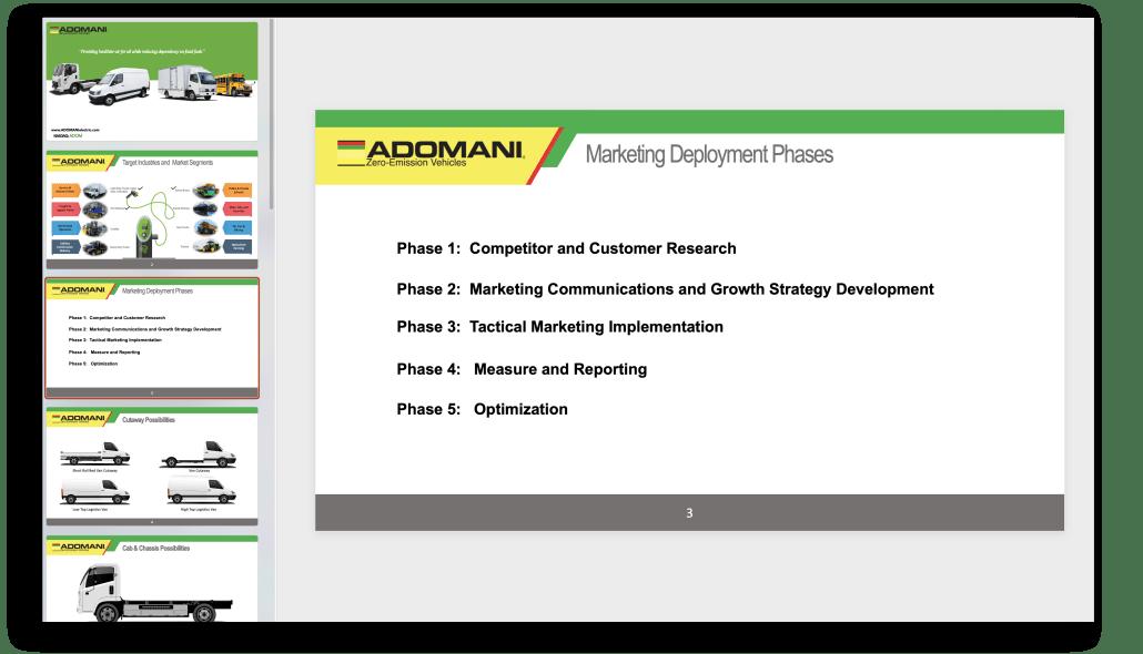 Sample slide deck for EV van marketing implementation campaign