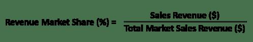 Revenue Market Share Formula - Market Share Analysis