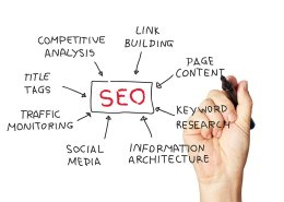 B2B title tags for SEO header image showing SEO with its elements
