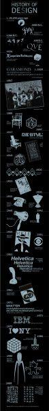 history-of-design