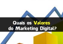 Quais os Valores do Marketing Digital?