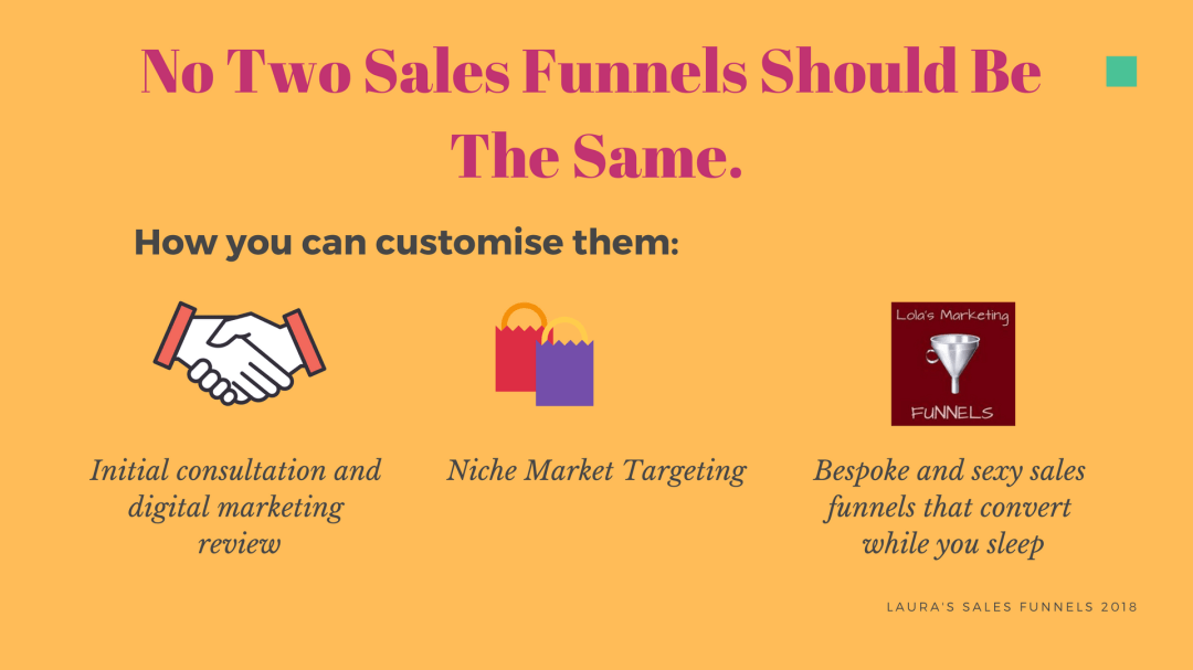 Find out why your marketing funnel should be tailored to your business