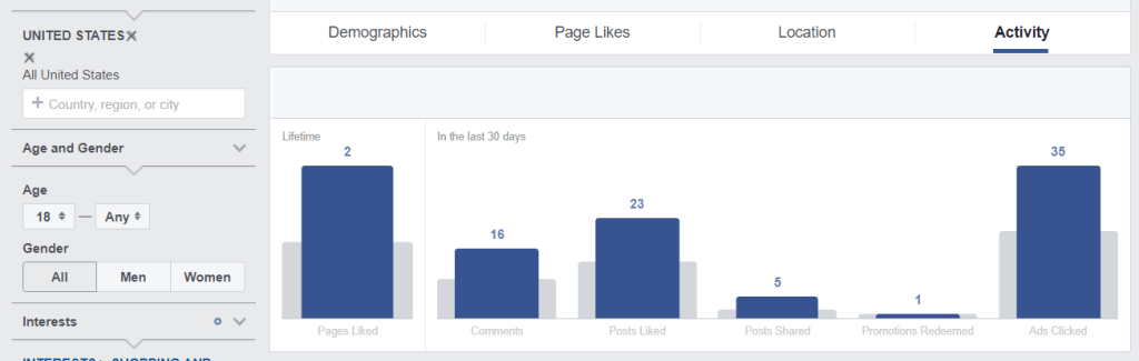 Facebook audience insights tutorial