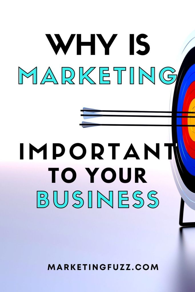 Why Marketing Is Important? | All You Need To Know