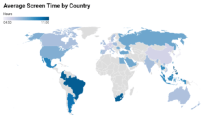 Average Screen Time by Country Twin Front