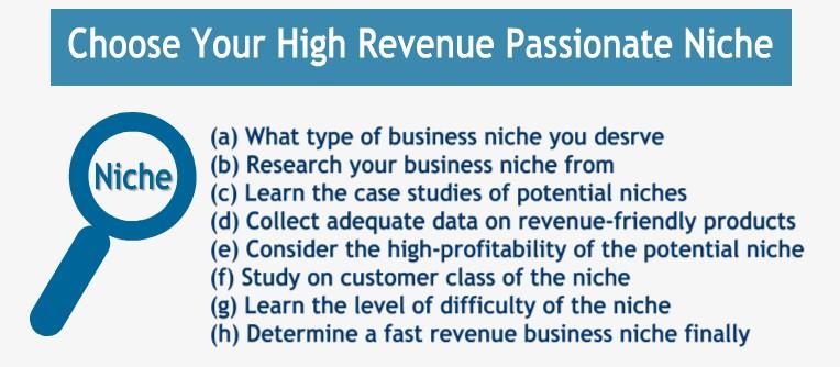 Choose niche for easy money