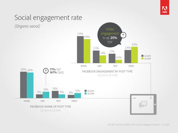 adobe-social-engage