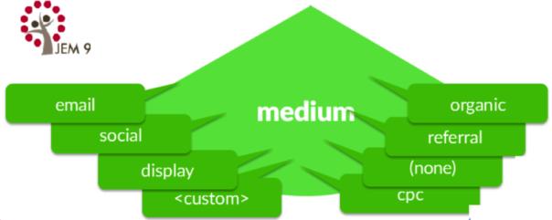 medium-parameters