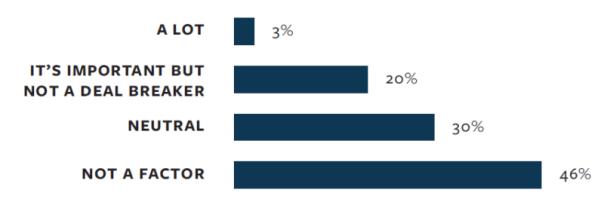 B2B web usability report blog impact
