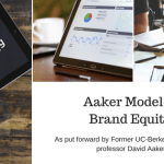 Aaker Model of Brand Equity
