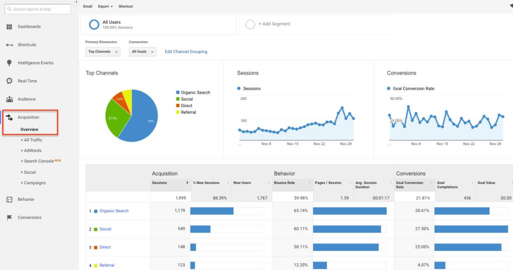 Google analytics felülete