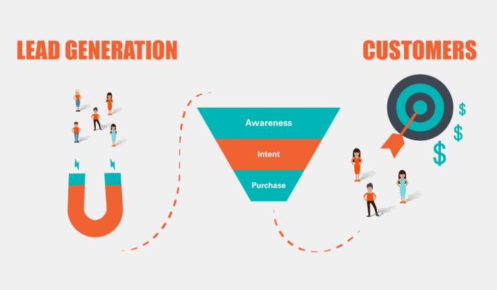 Lead generálás a gyakorlatban – B2C és B2B cégeknek