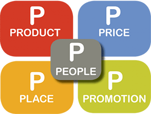 Marketing Mix People