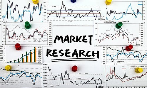 Image result for marketing research