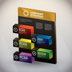 small business content strategy