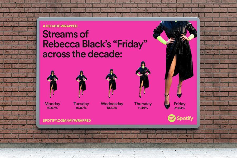 friday rebecca black spotify