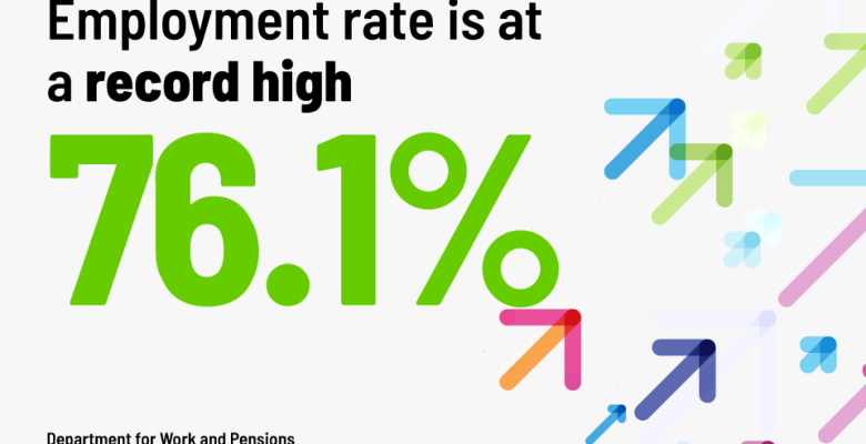 UK employment-rate-record-high-2019-02