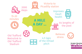 GM Walking launch Greater Manchester Daily Mile campaign