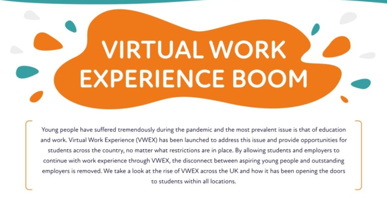 Covid-19 pandemic leads to boom in virtual work experience