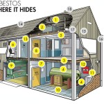Protect tenants against asbestos