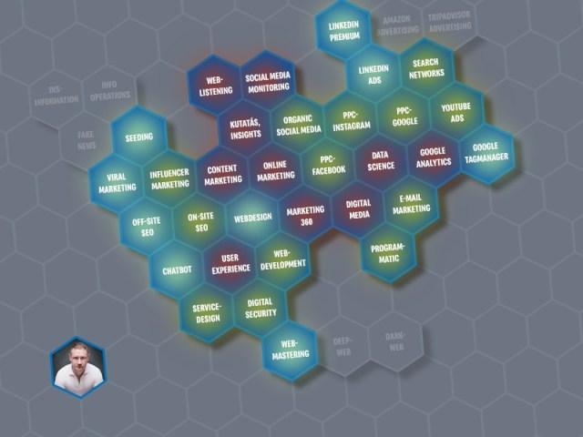 Egy digital strategist digital skill hőtérképe (32 terület)