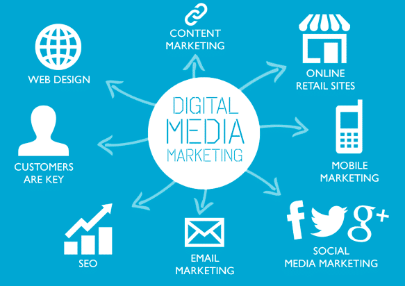 marketist digital marketing services