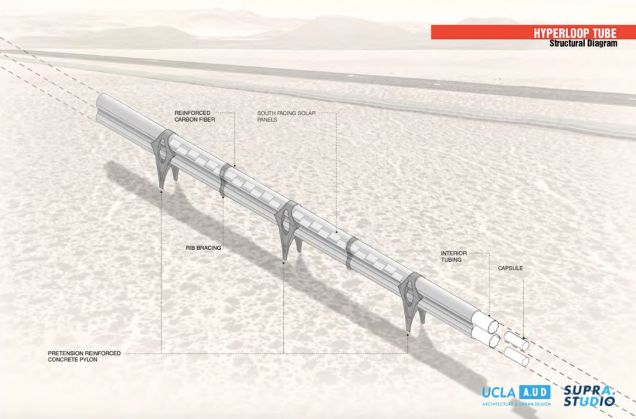 Hyperloop across the desert