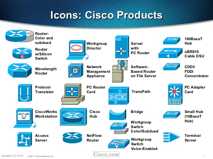updated010201-2001-cisco-systems-inc-1-728