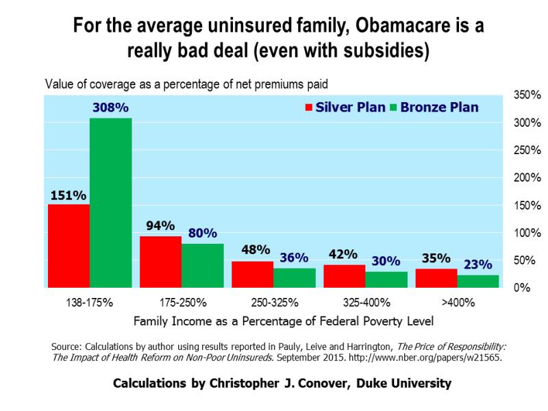 ObamacareWelfareTax