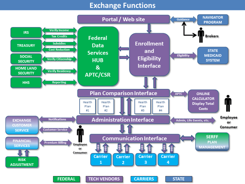 exchange_functions_v2.0