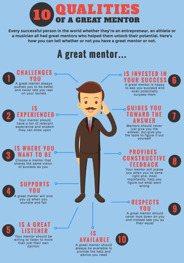 https://i2.wp.com/marketmetoo.blog/wp-content/uploads/2017/05/find-a-mentor-infographic-717x1024.png?fit=717%2C1024&ssl=1