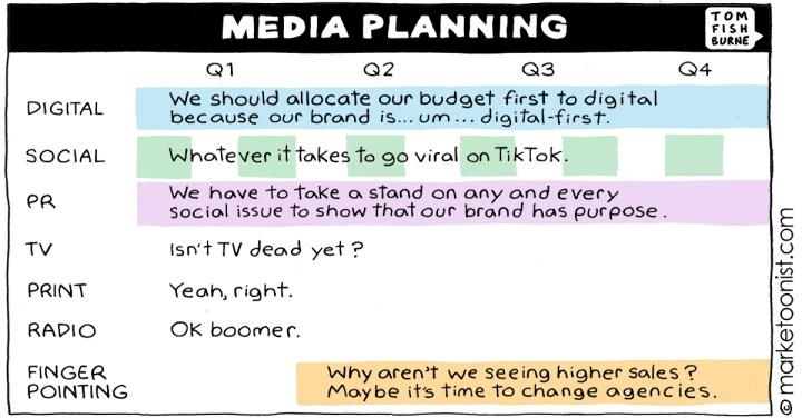Media Planning cartoon