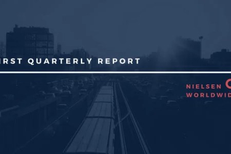 Customize 1 225  Report templates online   Canva Company Quarterly Report Presentation