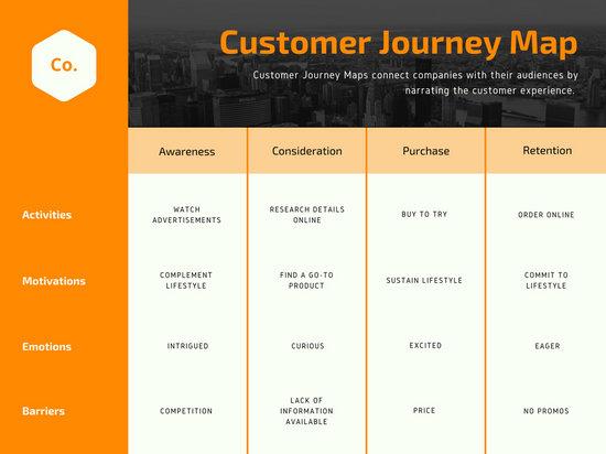 Orange Black Photo Customer Journey Map Chart Templates