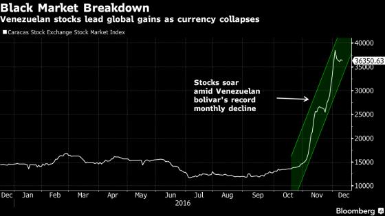venezuela-stock-exchange