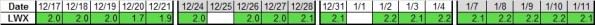 Last 4 wks LWX 1-11-2013