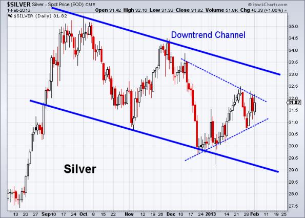 Silver 2-1-2013