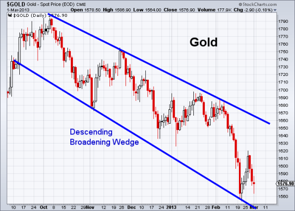 GOLD 3-1-2013 daily