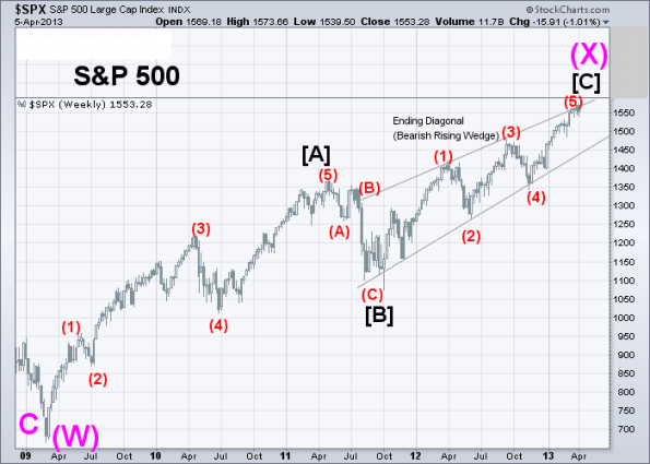 SPX Elliott Wave A-B-C (Weekly) 4-5-2013
