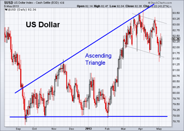 USD 5-6-2013