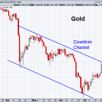 GOLD 7-26-2013