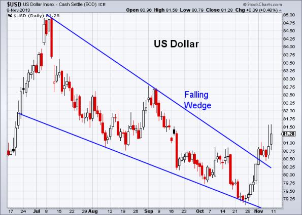 USD 11-8-2013